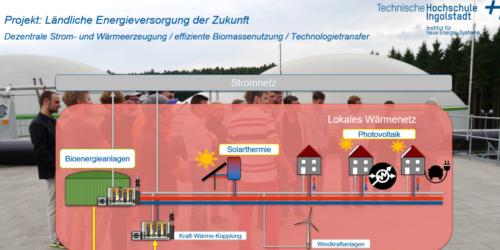 """Virtuell durchgestartet – Projekt Kick-off zur """"Ländlichen Energieversorgung der Zukunft"""""""